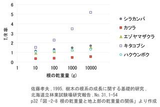 web_190129_TR_TakaoSato_190129_900_600.jpg